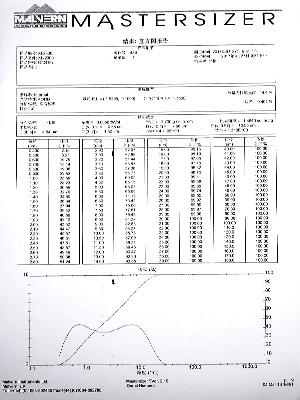 XL2300质检报告