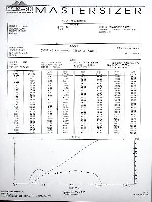 318质检报告