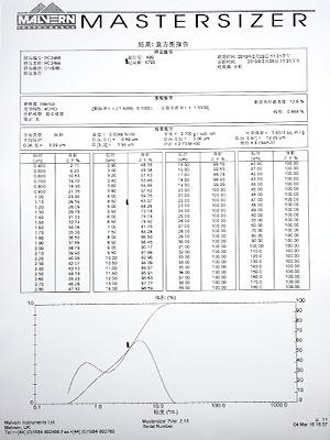 PC2466质检报告