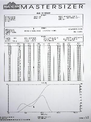 XL2000质检报告
