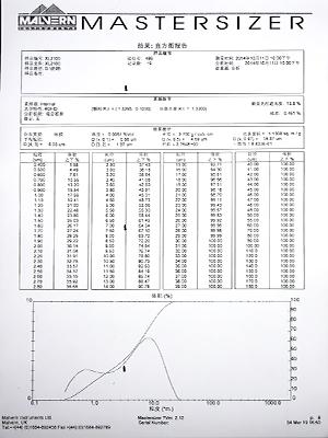 XL2100质检报告